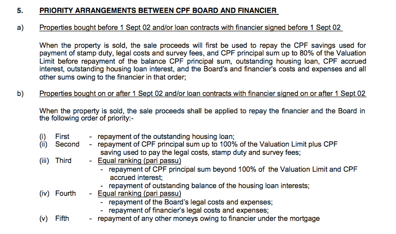 CPF terms on 5th charge loan